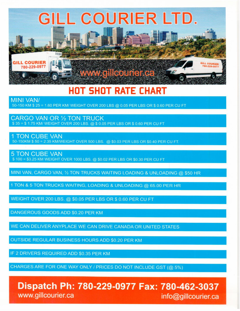 Hot Shot Rate Sheet – Gill Courier Ltd